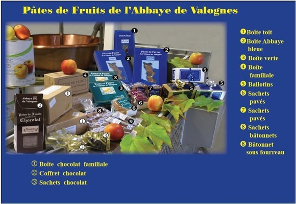 Pâtes de fruits
